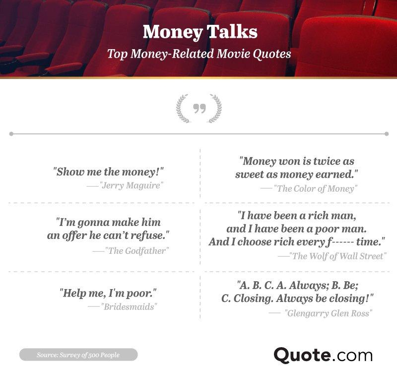 Top Money Related Movie Quotes